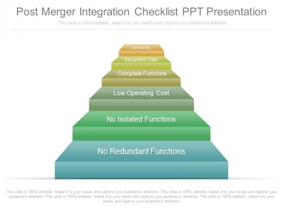 Post Merger Integration Checklist Ppt Presentation
