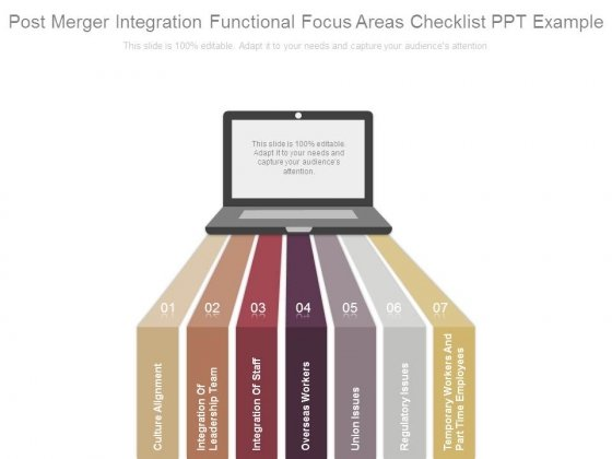 Post Merger Integration Functional Focus Areas Checklist Ppt Example