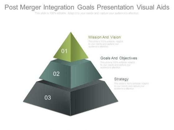 Post Merger Integration Goals Presentation Visual Aids