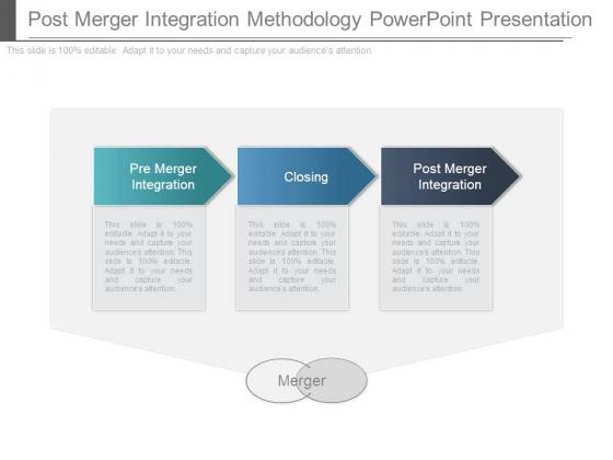 Post Merger Integration Methodology Powerpoint Presentation