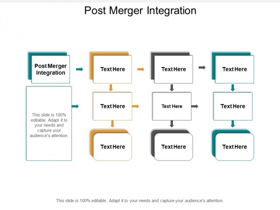 Post Merger Integration Ppt PowerPoint Presentation Outline Example Topics Cpb