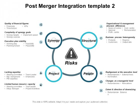 Post Merger Integration Template Planning Ppt PowerPoint Presentation Model Pictures