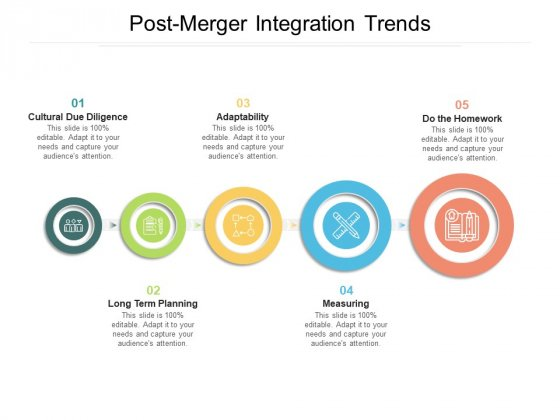 Post Merger Integration Trends Ppt PowerPoint Presentation Outline Designs Download