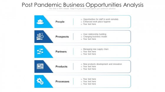 Post Pandemic Business Opportunities Analysis Portrait PDF