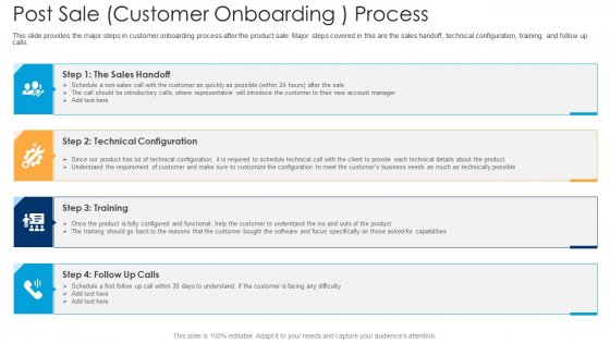 Post Sale Customer Onboarding Process Ppt Icon Themes PDF