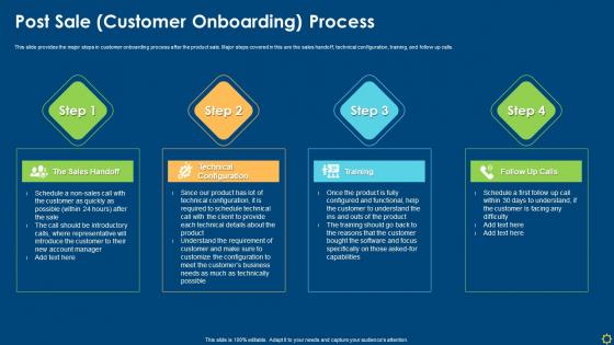 Post Sale Customer Onboarding Process Ppt Slides Guide PDF