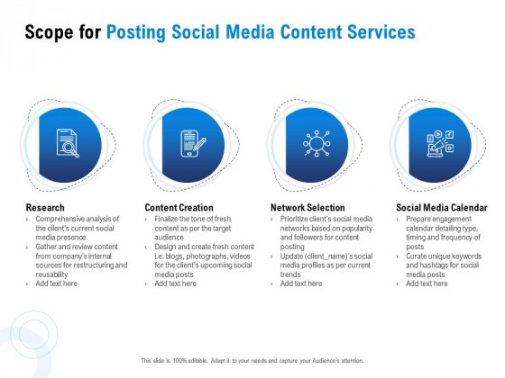 Posting Social Media Content Scope For Posting Social Media Content Services Ppt PowerPoint Presentation Gallery Summary PDF