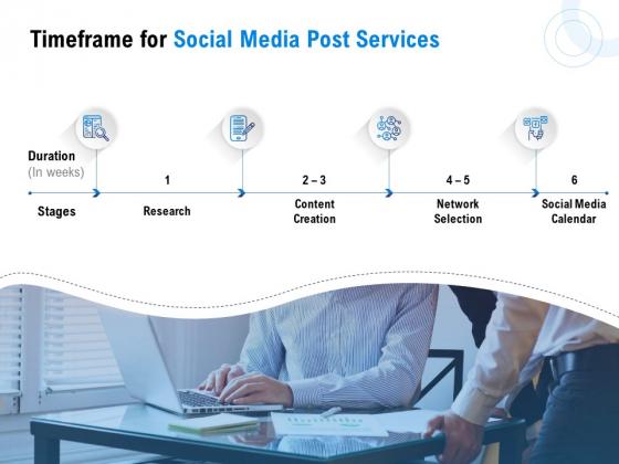 Posting Social Media Content Timeframe For Social Media Post Services Background PDF