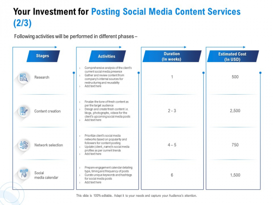 Posting Social Media Content Your Investment For Posting Social Media Content Services Content Infographics PDF