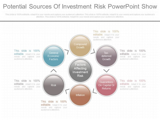 Potential Sources Of Investment Risk Powerpoint Show