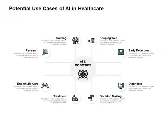 Potential Use Cases Of AI In Healthcare Ppt PowerPoint Presentation Outline Portrait