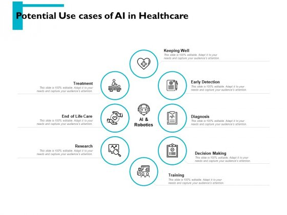 Potential Use Cases Of Ai In Healthcare Ppt PowerPoint Presentation Model Slide Download