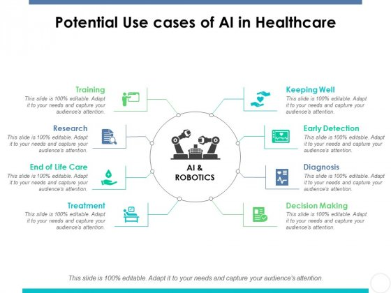 Potential Use Cases Of Ai In Healthcare Ppt Powerpoint Presentation