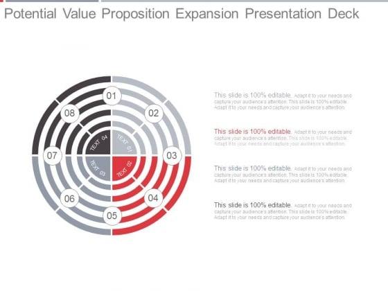 Potential Value Proposition Expansion Presentation Deck