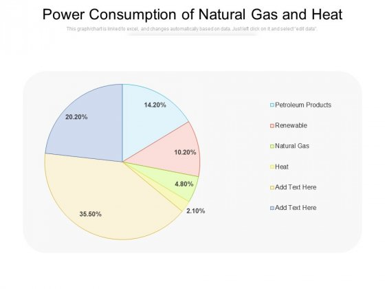 Power Consumption Of Natural Gas And Heat Ppt PowerPoint Presentation Gallery Guidelines PDF