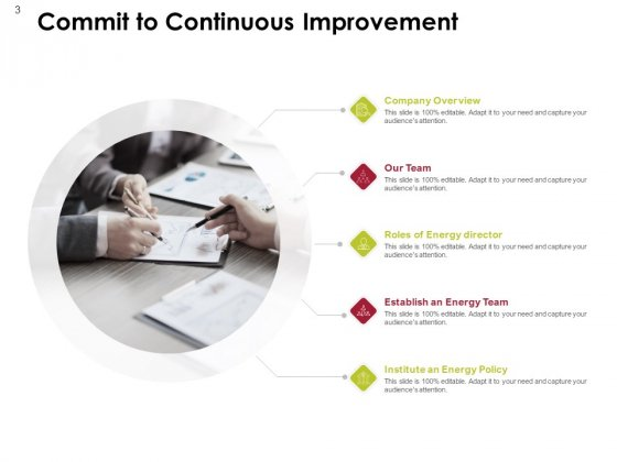 Power_Management_System_And_Technology_Ppt_PowerPoint_Presentation_Complete_Deck_With_Slides_Slide_3
