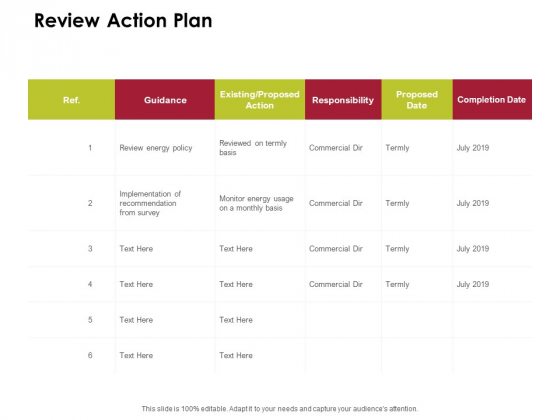 Power Management System And Technology Review Action Plan Ppt PowerPoint Presentation Inspiration Summary PDF