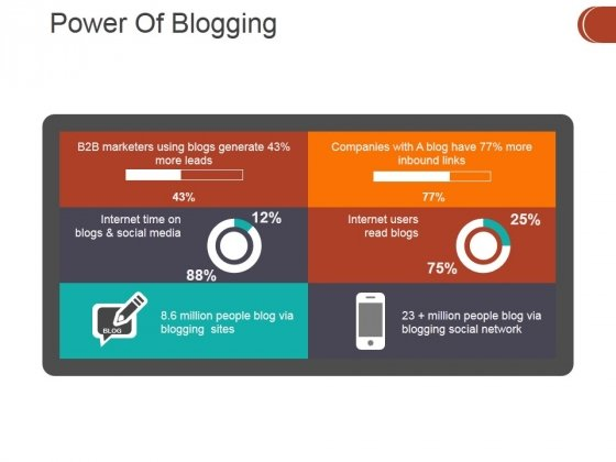 Power Of Blogging Ppt PowerPoint Presentation Ideas Information