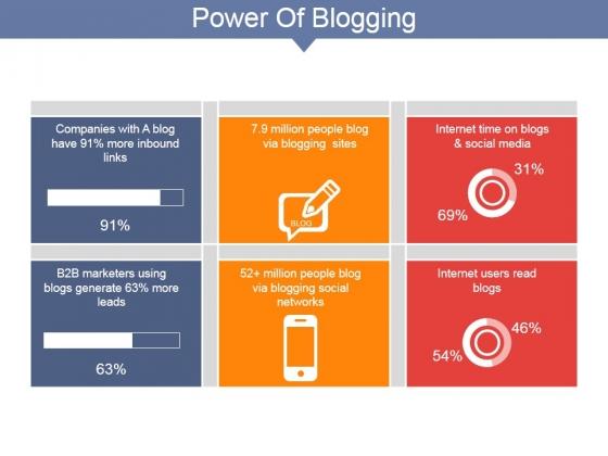 Power Of Blogging Ppt PowerPoint Presentation Summary Background Designs