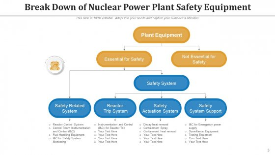 Power_Station_Safety_Training_Communication_Ppt_PowerPoint_Presentation_Complete_Deck_With_Slides_Slide_3