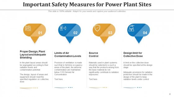 Power_Station_Safety_Training_Communication_Ppt_PowerPoint_Presentation_Complete_Deck_With_Slides_Slide_4