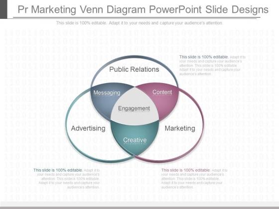Pr Marketing Venn Diagram Powerpoint Slide Designs