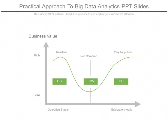 Practical Approach To Big Data Analytics Ppt Slides