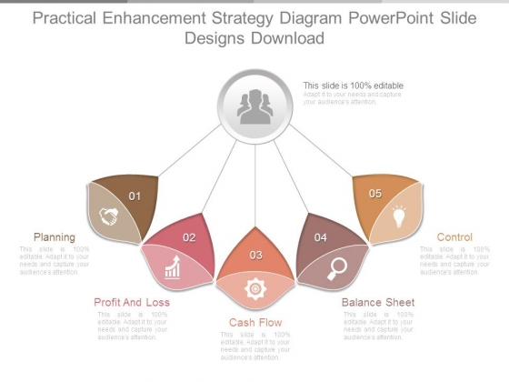 Practical Enhancement Strategy Diagram Powerpoint Slide Designs Download