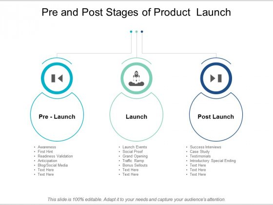 Pre And Post Stages Of Product Launch Ppt PowerPoint Presentation Infographic Template Show