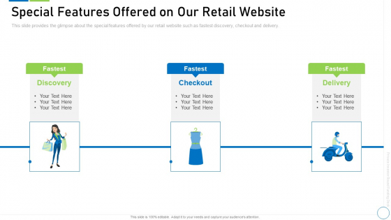 Pre Seed Funding Deck Special Features Offered On Our Retail Website Icons PDF