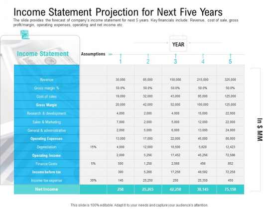 Pre Seed Funding Pitch Deck Income Statement Projection For Next Five Years Professional PDF