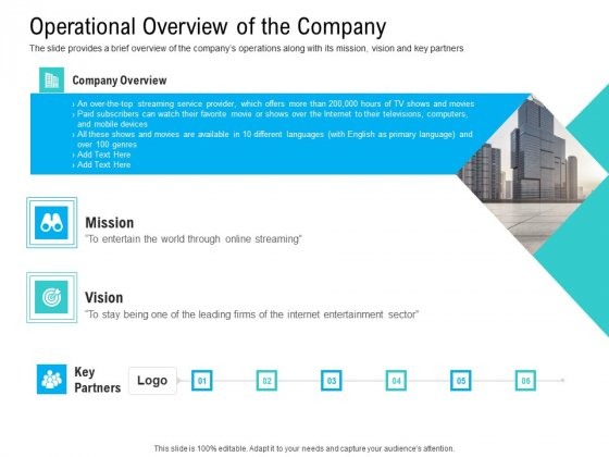 Pre Seed Funding Pitch Deck Operational Overview Of The Company Mockup PDF