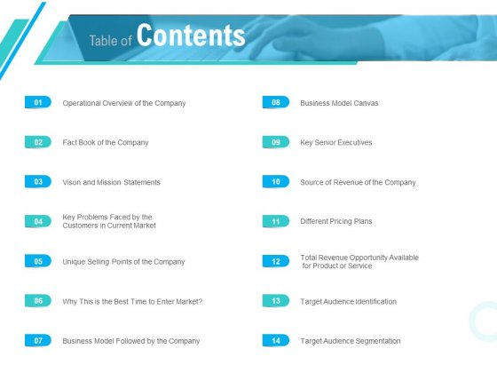 Pre Seed Funding Pitch Deck Table Of Contents Business Ppt Outline Microsoft PDF