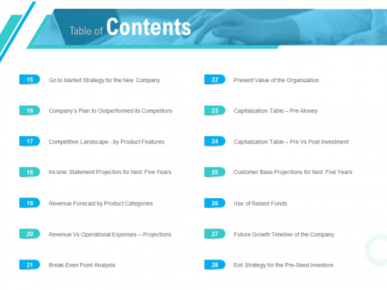 Pre Seed Funding Pitch Deck Table Of Contents Categories Ppt File Design Templates PDF