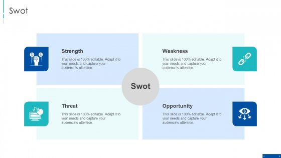 Pre Series A New Venture Financing Pitch Deck Swot Ppt Infographic Template Pictures PDF