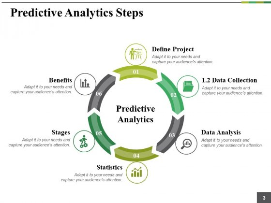 Predictive_Analytics_Ppt_PowerPoint_Presentation_Complete_Deck_With_Slides_Slide_3