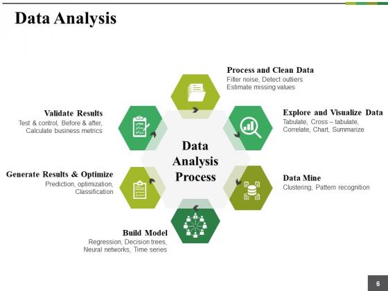 Predictive_Analytics_Ppt_PowerPoint_Presentation_Complete_Deck_With_Slides_Slide_6
