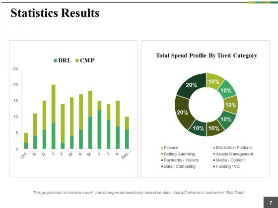 Predictive_Analytics_Ppt_PowerPoint_Presentation_Complete_Deck_With_Slides_Slide_7