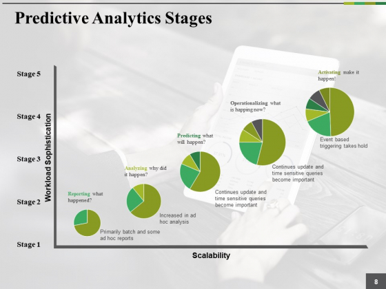 Predictive_Analytics_Ppt_PowerPoint_Presentation_Complete_Deck_With_Slides_Slide_8