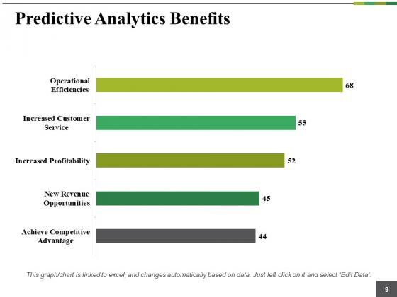 Predictive_Analytics_Ppt_PowerPoint_Presentation_Complete_Deck_With_Slides_Slide_9