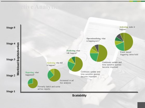Predictive Analytics Stages Ppt PowerPoint Presentation Layouts Show