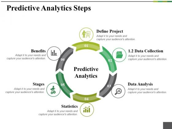 Predictive Analytics Steps Ppt PowerPoint Presentation Portfolio Template