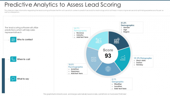 Predictive Analytics To Assess Lead Scoring Structure PDF