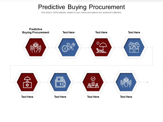Predictive Buying Procurement Ppt PowerPoint Presentation Summary Background Image Cpb Pdf