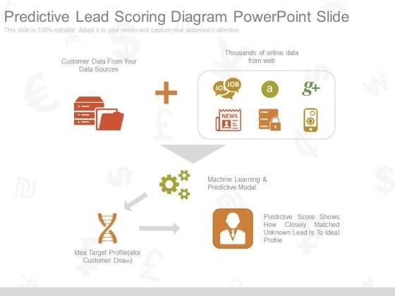 Predictive Lead Scoring Diagram Powerpoint Slide