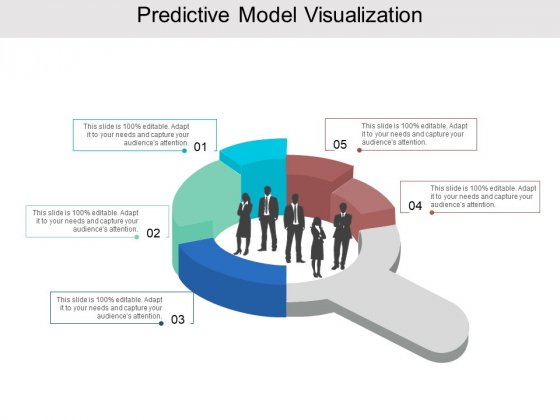 Predictive Model Visualization Ppt PowerPoint Presentation Pictures Graphics Example