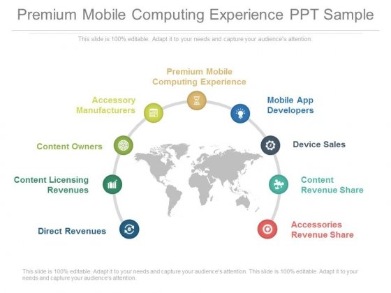 Premium Mobile Computing Experience Ppt Sample
