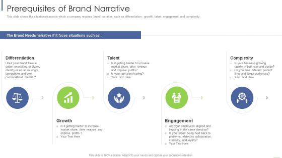 Prerequisites Of Brand Narrative Ppt Layouts Smartart PDF