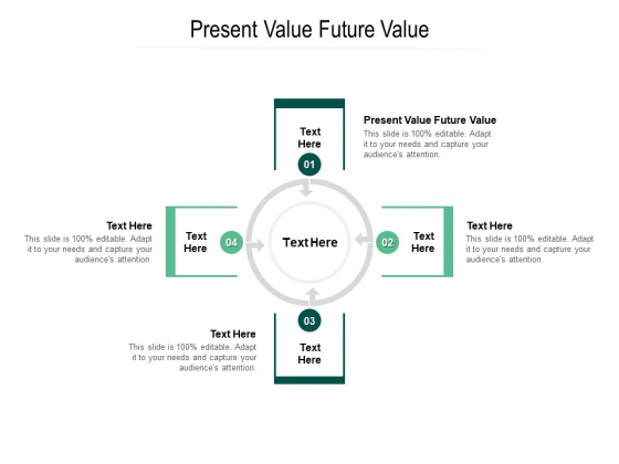 Present Value Future Value Ppt PowerPoint Presentation Infographic Template Slideshow Cpb Pdf