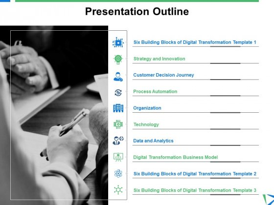 Presentation Outline Ppt PowerPoint Presentation Gallery Outline